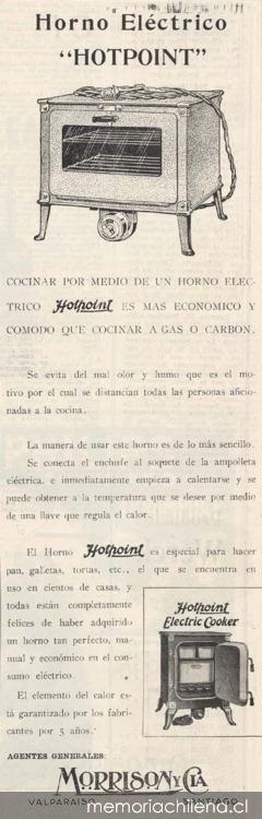 Horno el ctrico hotpoint 1916 memoria chilena for Hornos domesticos electricos